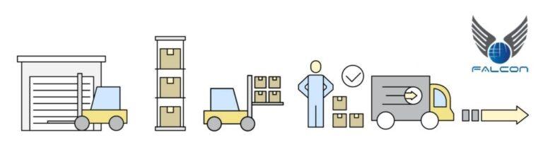 Custom Bonded Warehousing Services